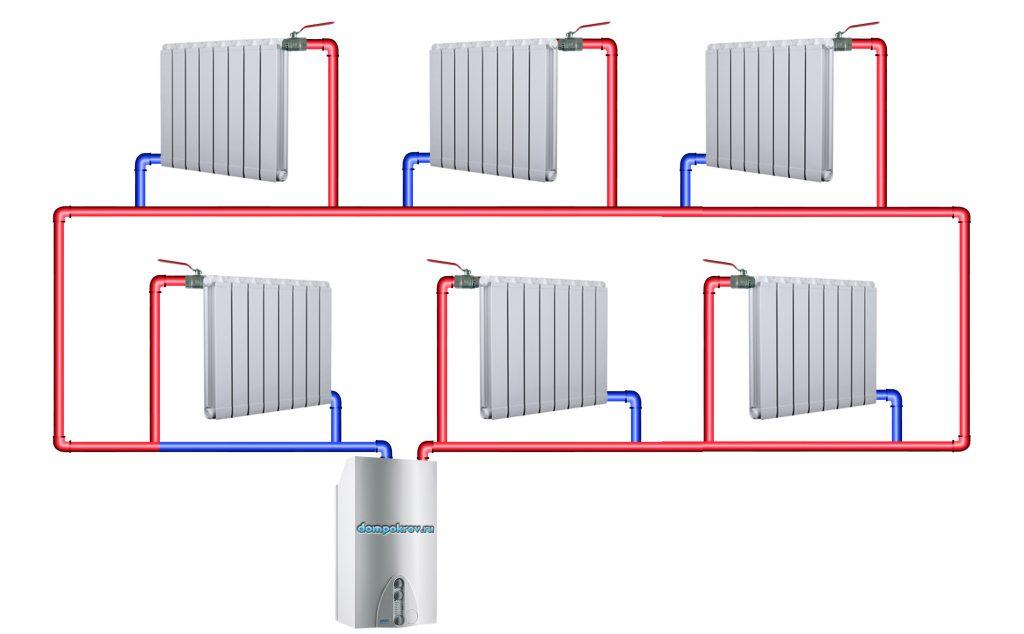 Газовое печное отопление